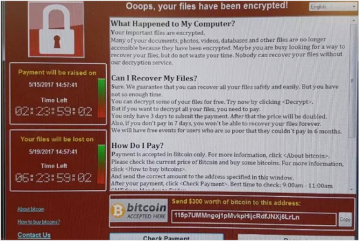 Ransomware Protection Perth